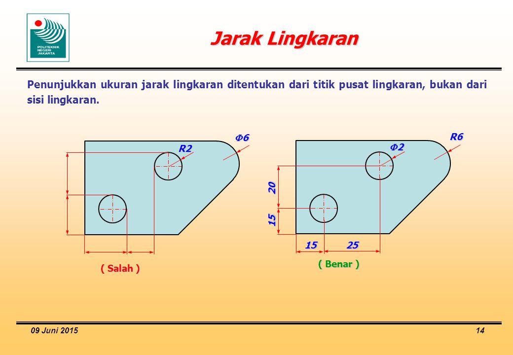 Jarak Lingkaran Penunjukkan ukuran jarak lingkaran ditentukan dari titik pusat lingkaran, bukan dari sisi lingkaran.