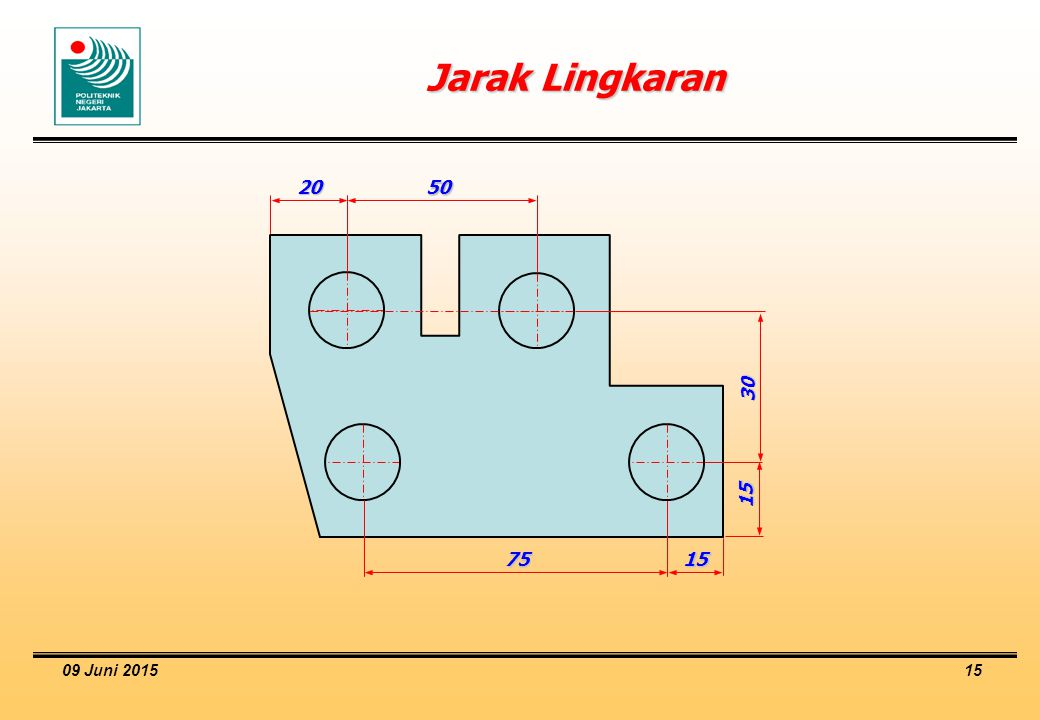 Jarak Lingkaran 20 50 30 15 75 15 16 April 2017