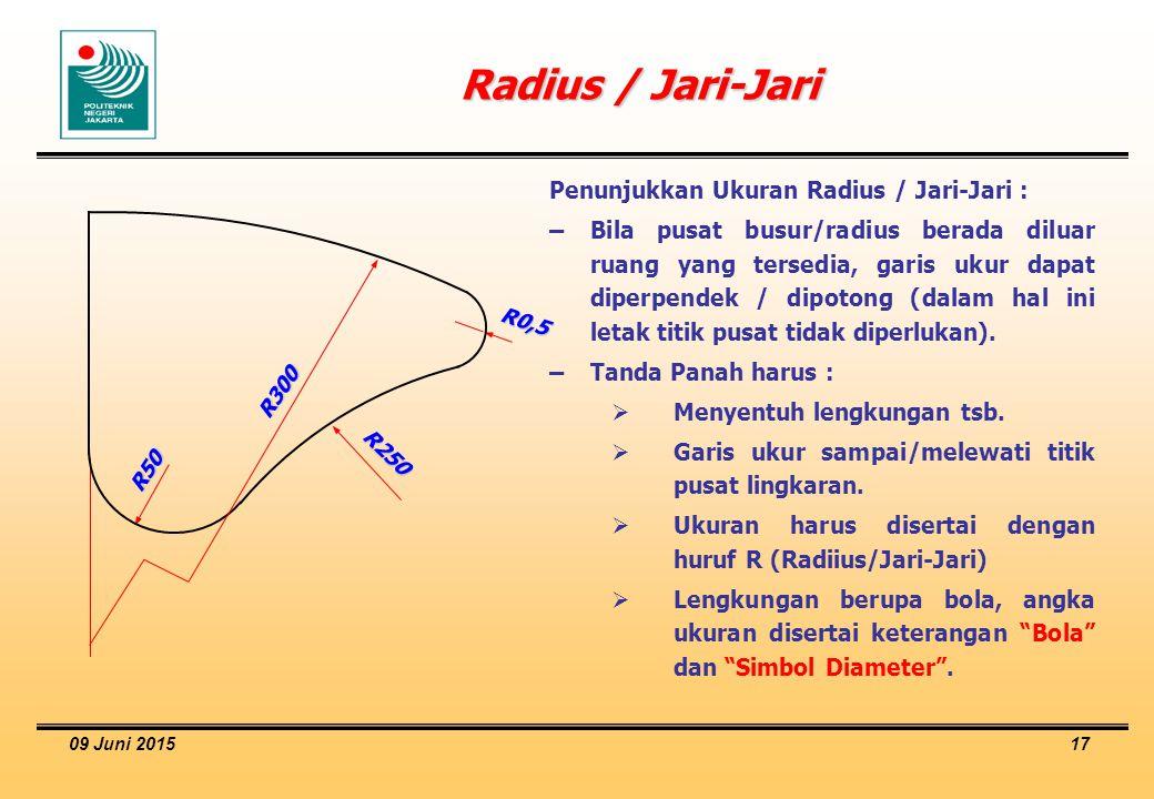 Radius / Jari-Jari Penunjukkan Ukuran Radius / Jari-Jari :