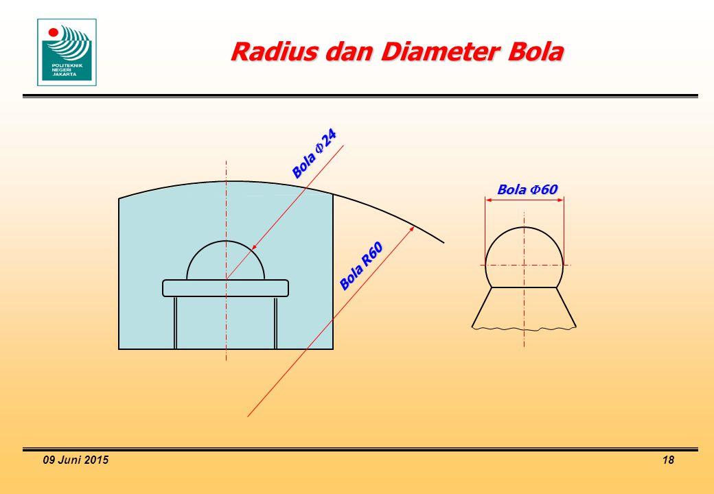 Radius dan Diameter Bola