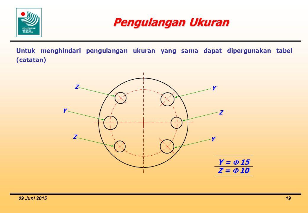 Pengulangan Ukuran Y = F 15 Z = F 10