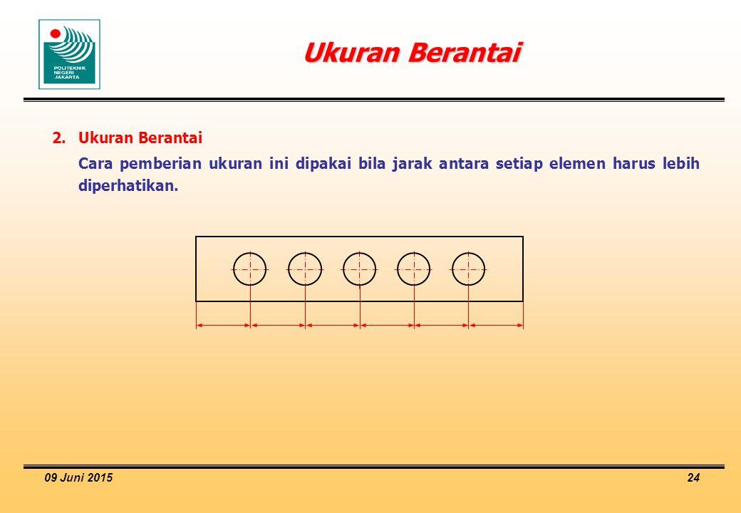 Ukuran Berantai 2. Ukuran Berantai