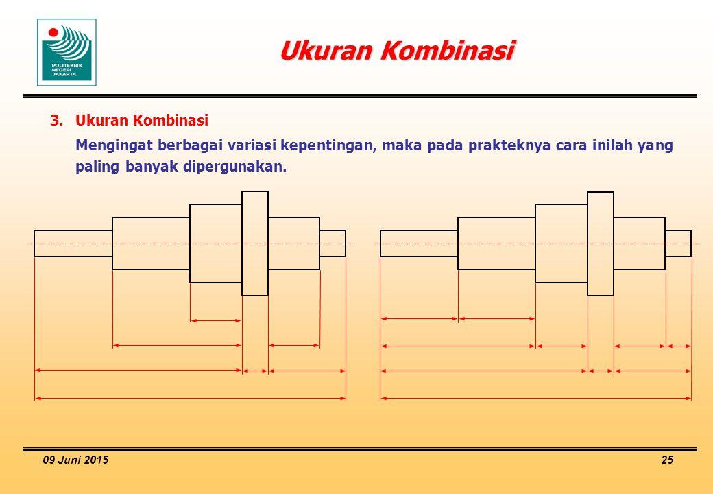 Ukuran Kombinasi 3. Ukuran Kombinasi