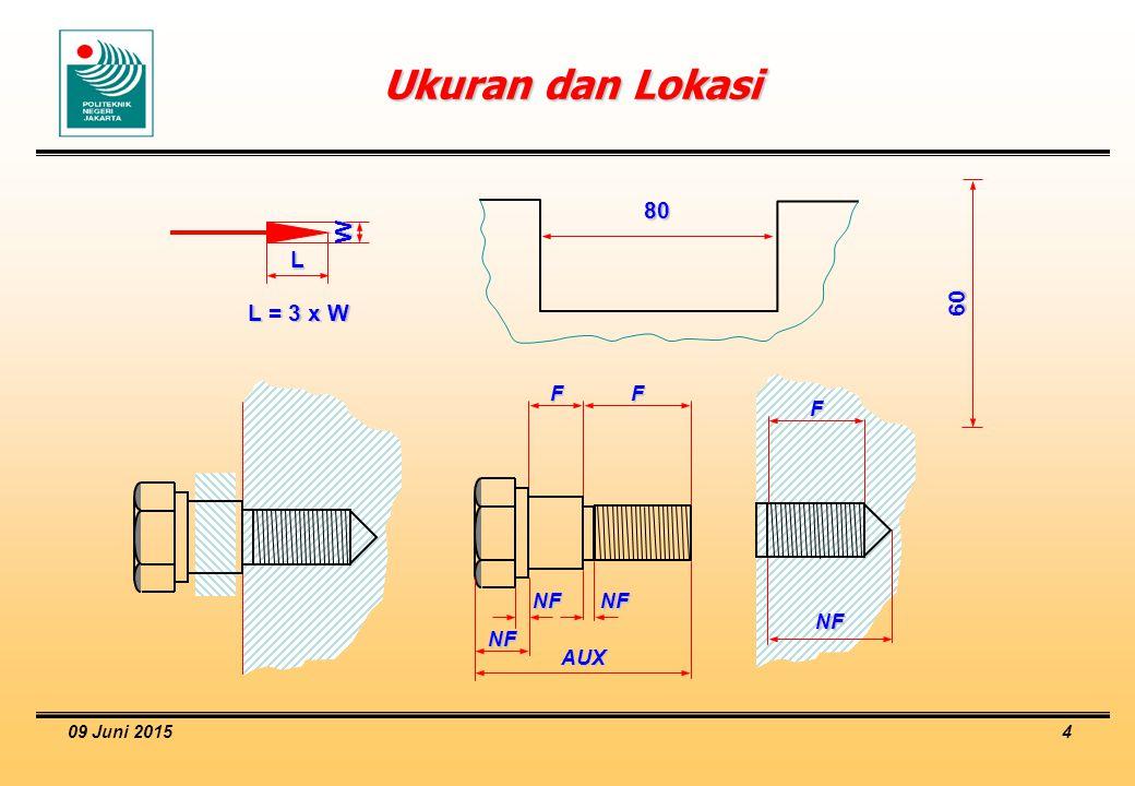 Ukuran dan Lokasi 80 W L 60 L = 3 x W F F F NF NF NF NF AUX