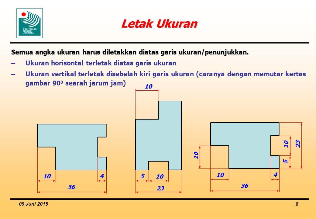 Letak Ukuran Semua angka ukuran harus diletakkan diatas garis ukuran/penunjukkan. – Ukuran horisontal terletak diatas garis ukuran.