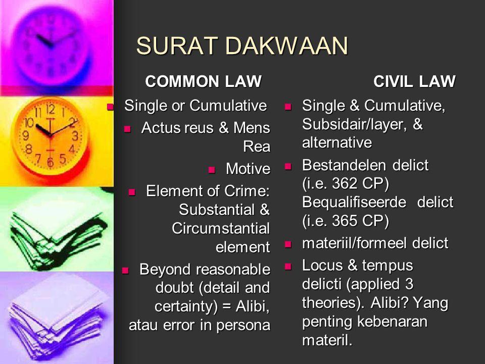 SURAT DAKWAAN COMMON LAW CIVIL LAW Single or Cumulative