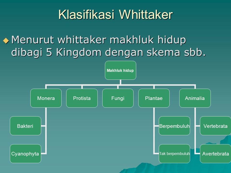 Klasifikasi Whittaker