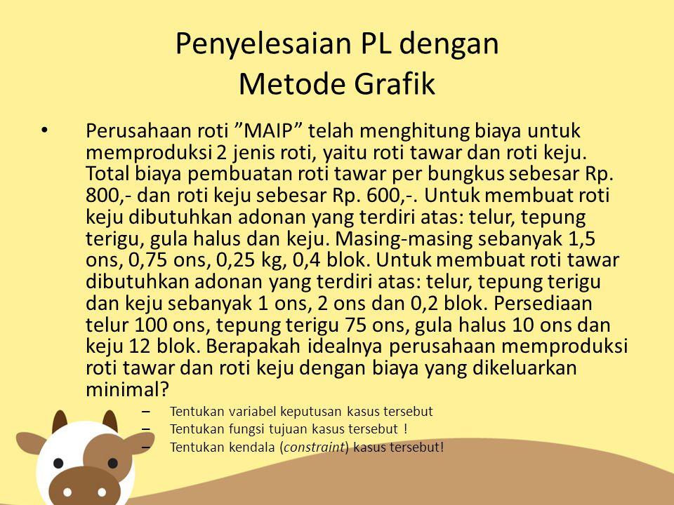 Penyelesaian PL dengan Metode Grafik