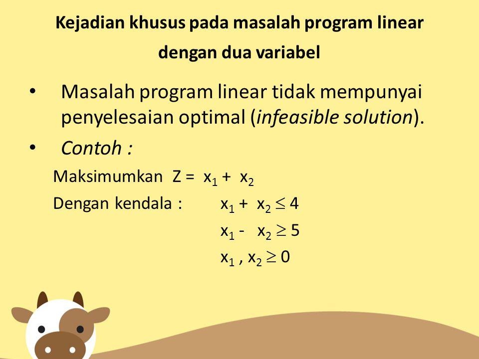 Kejadian khusus pada masalah program linear dengan dua variabel