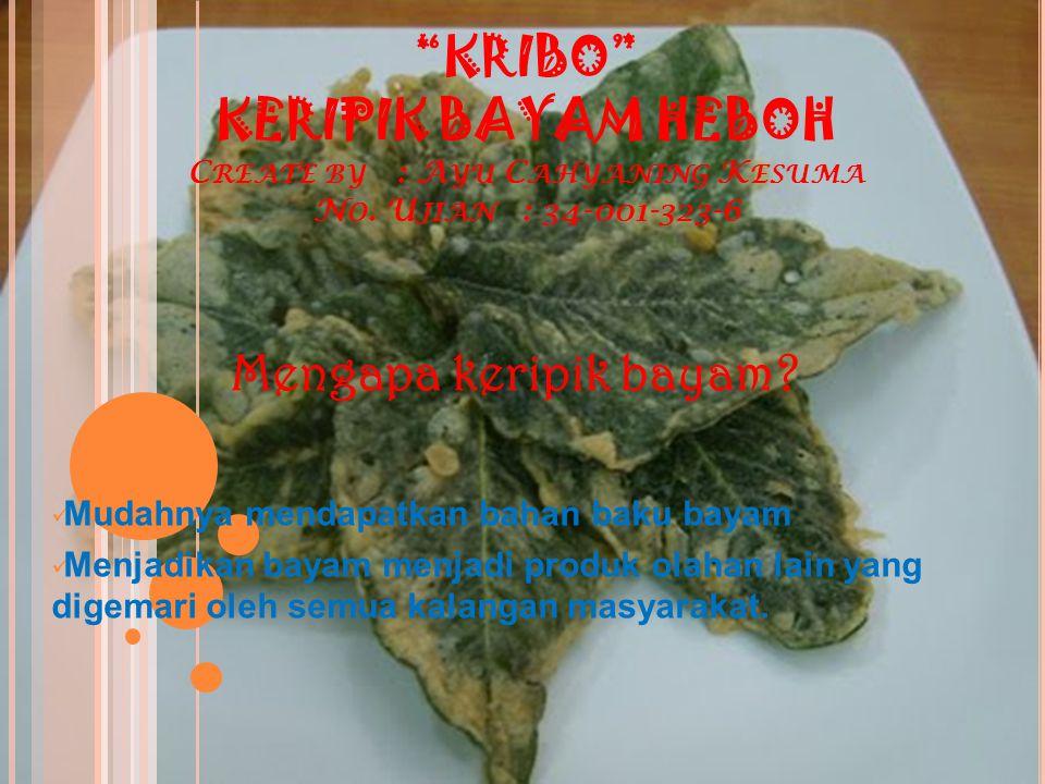 KRIBO KERIPIK BAYAM HEBOH Create by : Ayu Cahyaning Kesuma No. Ujian : 34-001-323-6