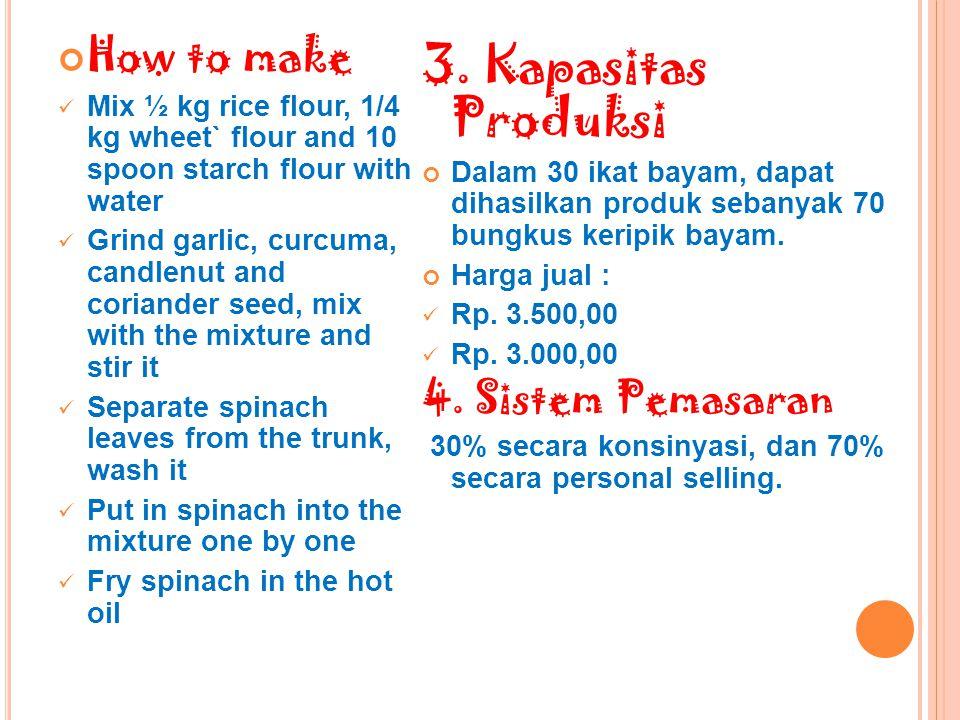 3. Kapasitas Produksi How to make 4. Sistem Pemasaran