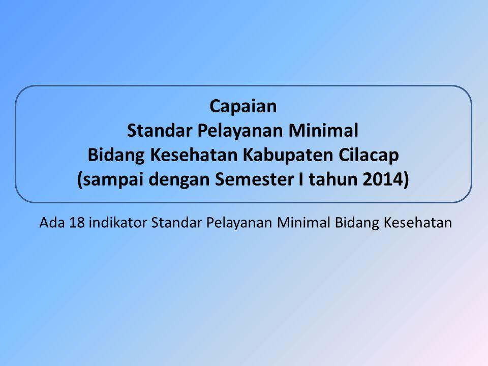 Capaian Standar Pelayanan Minimal Bidang Kesehatan Kabupaten Cilacap (sampai dengan Semester I tahun 2014)