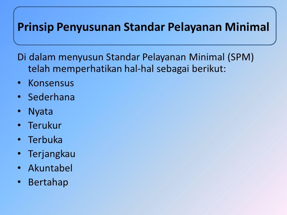 Prinsip Penyusunan Standar Pelayanan Minimal