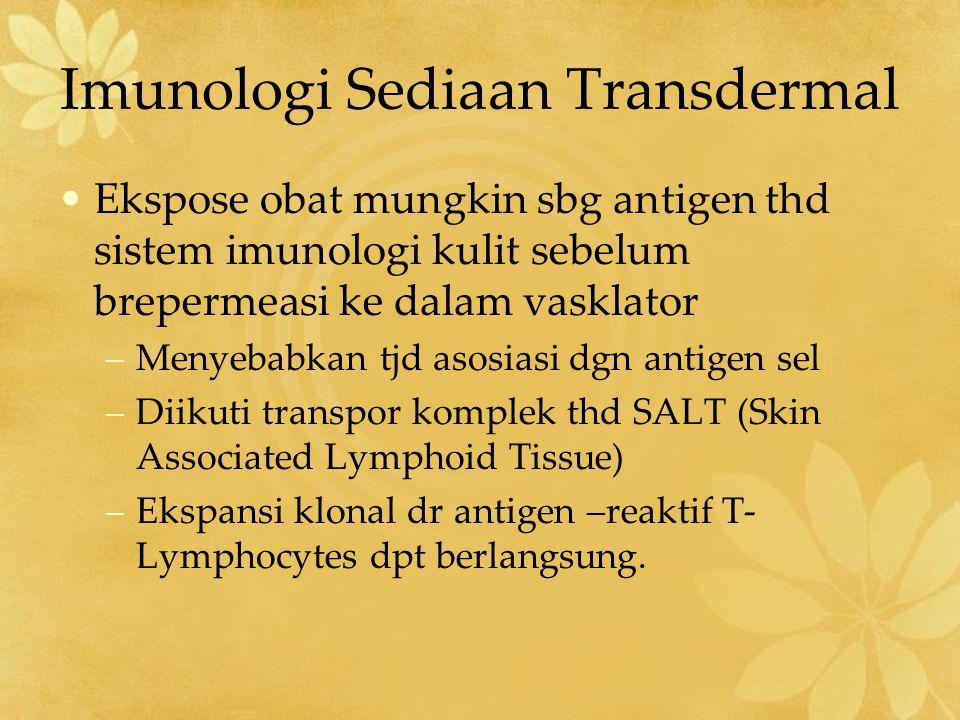 Imunologi Sediaan Transdermal