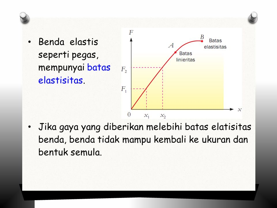 Benda elastis seperti pegas, mempunyai batas elastisitas.