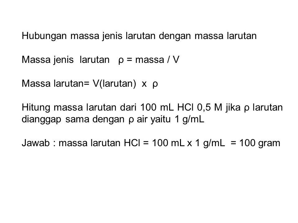 Hubungan massa jenis larutan dengan massa larutan