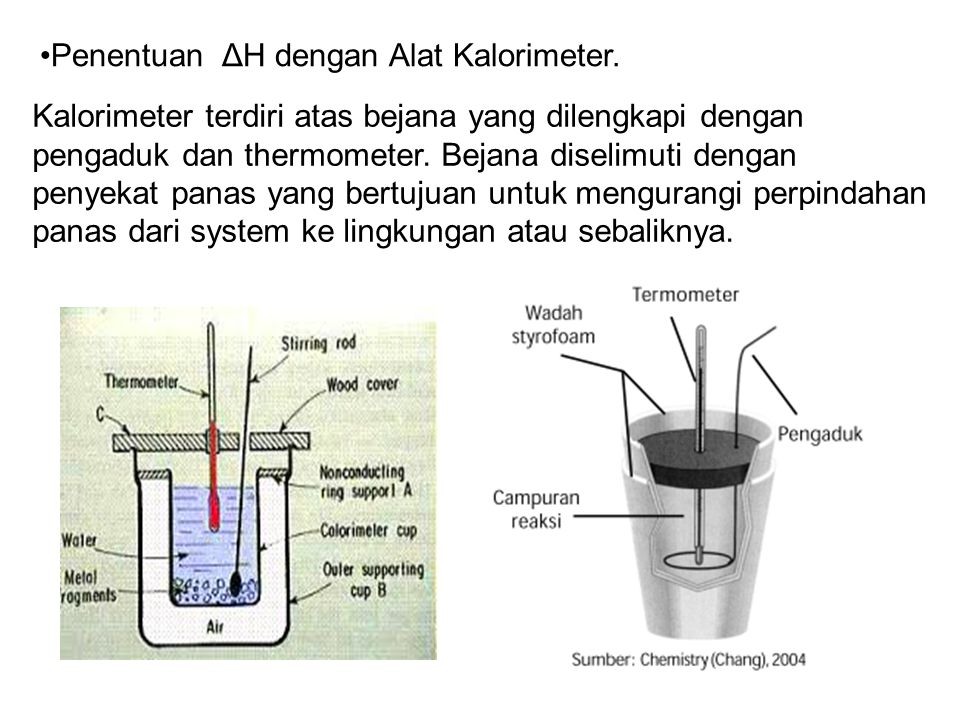 Penentuan ΔH dengan Alat Kalorimeter.