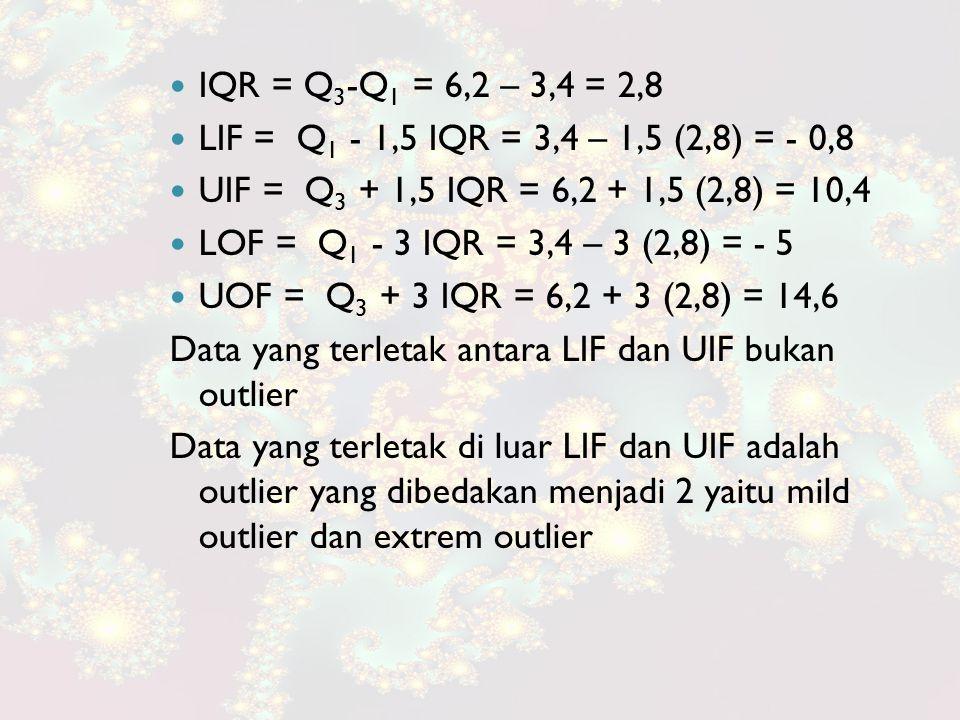 IQR = Q3-Q1 = 6,2 – 3,4 = 2,8 LIF = Q1 - 1,5 IQR = 3,4 – 1,5 (2,8) = - 0,8. UIF = Q3 + 1,5 IQR = 6,2 + 1,5 (2,8) = 10,4.