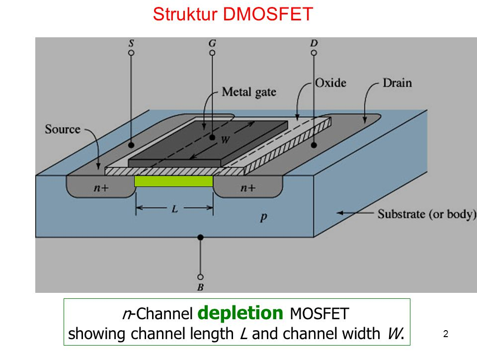 Struktur DMOSFET showing channel length L and channel width W.