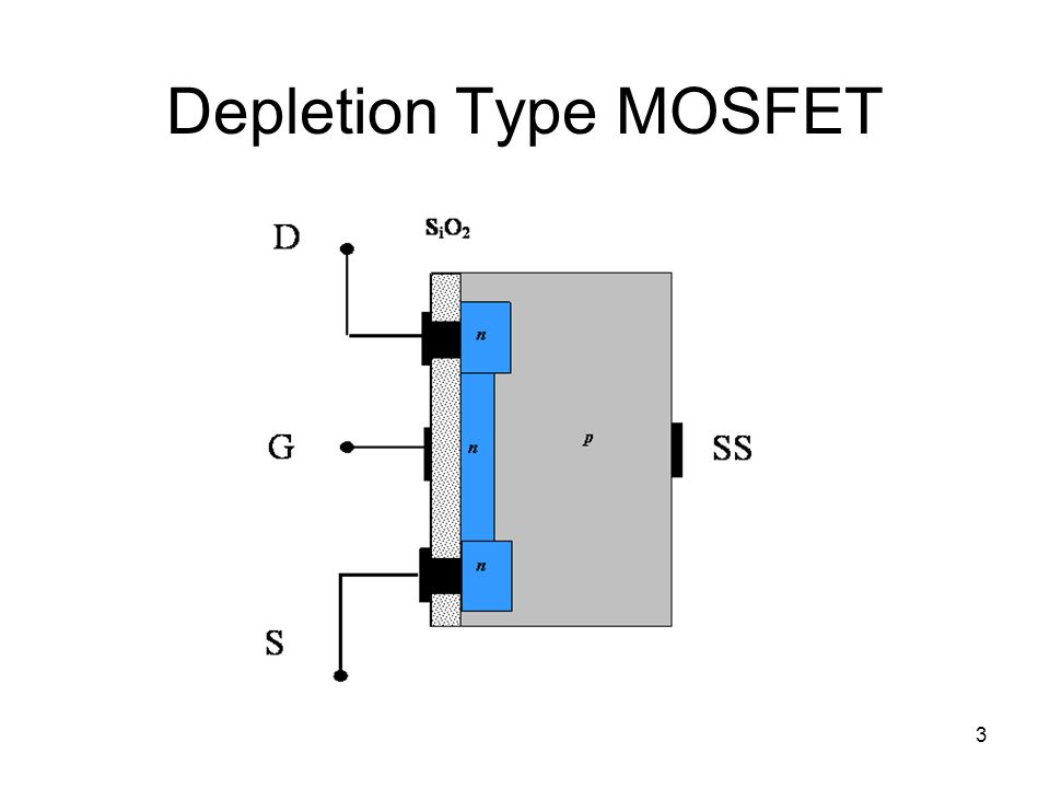Depletion Type MOSFET