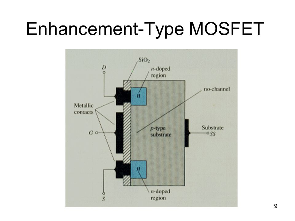 Enhancement-Type MOSFET