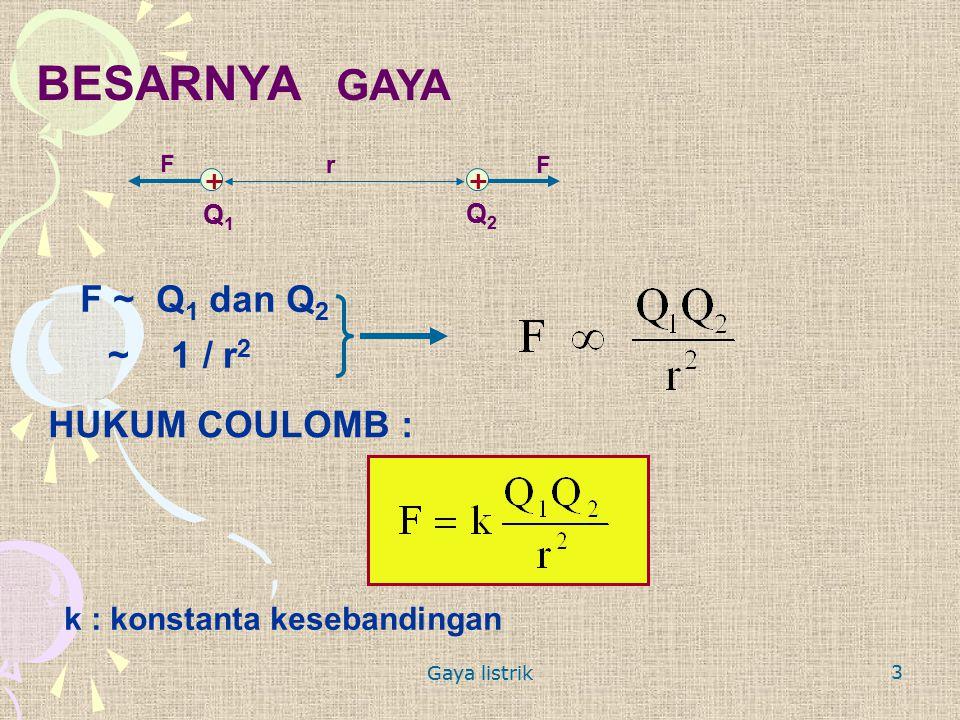 BESARNYA GAYA F ~ Q1 dan Q2 ~ 1 / r2 HUKUM COULOMB :