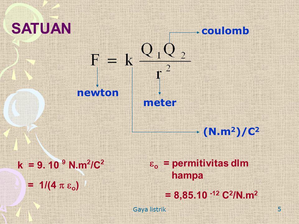 SATUAN coulomb newton meter (N.m2)/C2 eo = permitivitas dlm