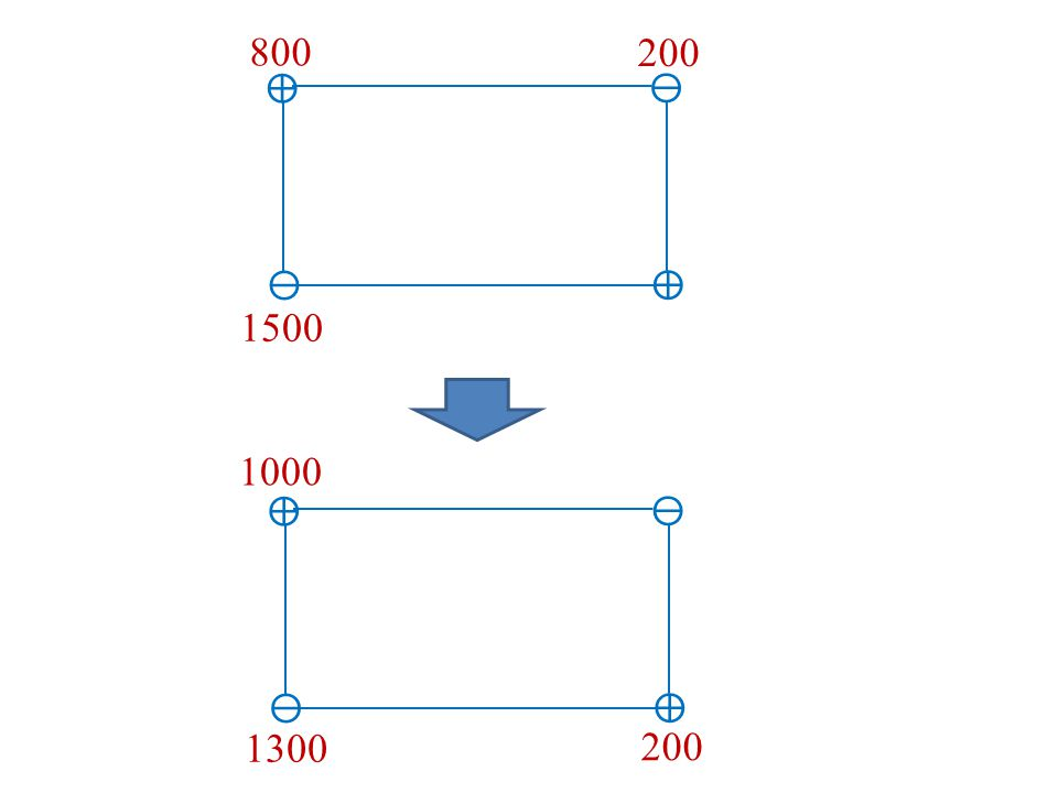 ⊕ ⊖ 800 200 1500 ⊕ ⊖ 1000 1300 200