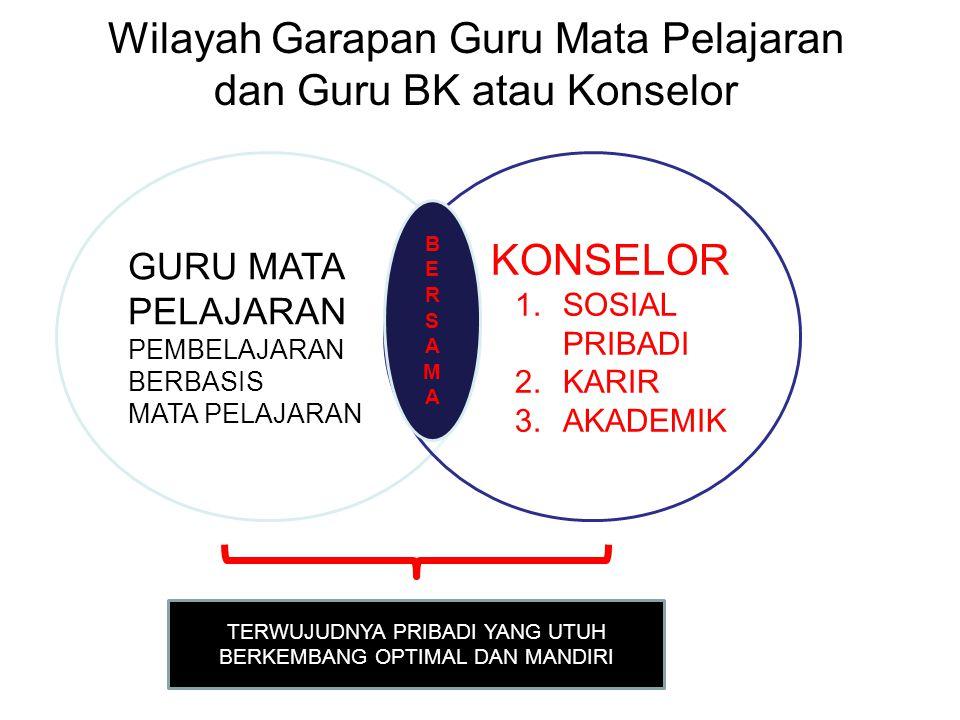 Wilayah Garapan Guru Mata Pelajaran dan Guru BK atau Konselor