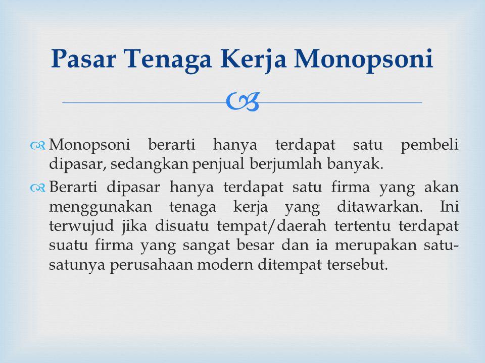 Pasar Tenaga Kerja Monopsoni
