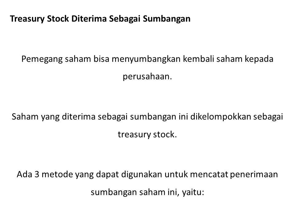 Pemegang saham bisa menyumbangkan kembali saham kepada perusahaan.