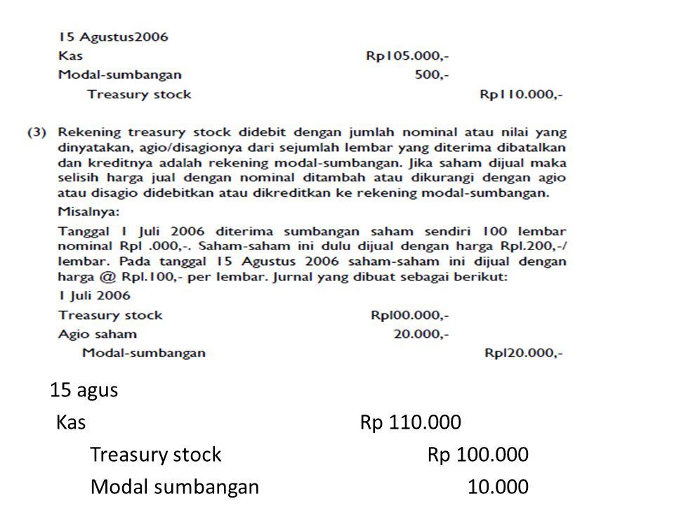 15 agus Kas Rp 110.000 Treasury stock Rp 100.000 Modal sumbangan 10.000