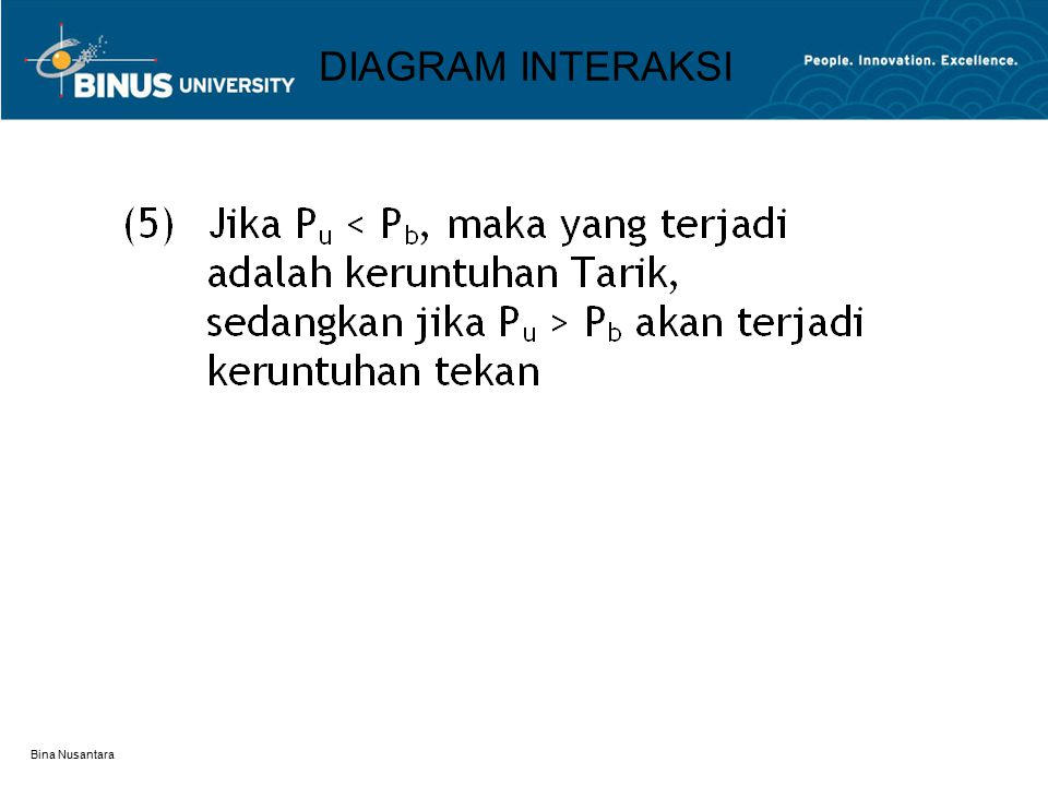 DIAGRAM INTERAKSI Bina Nusantara