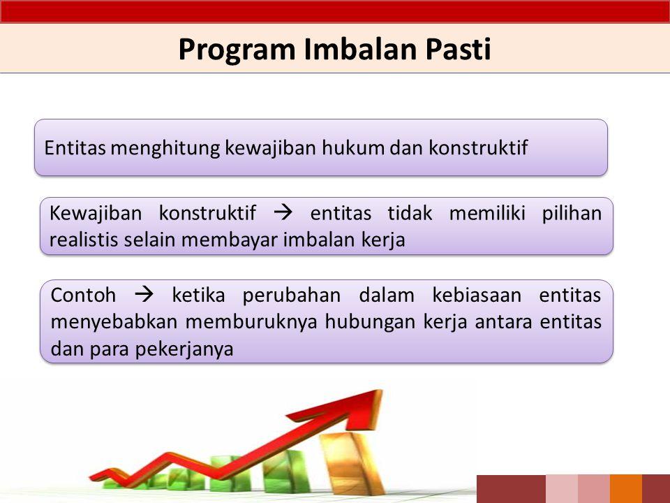 Program Imbalan Pasti Entitas menghitung kewajiban hukum dan konstruktif.