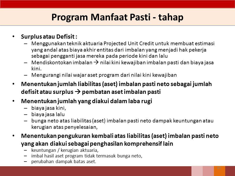Program Manfaat Pasti - tahap