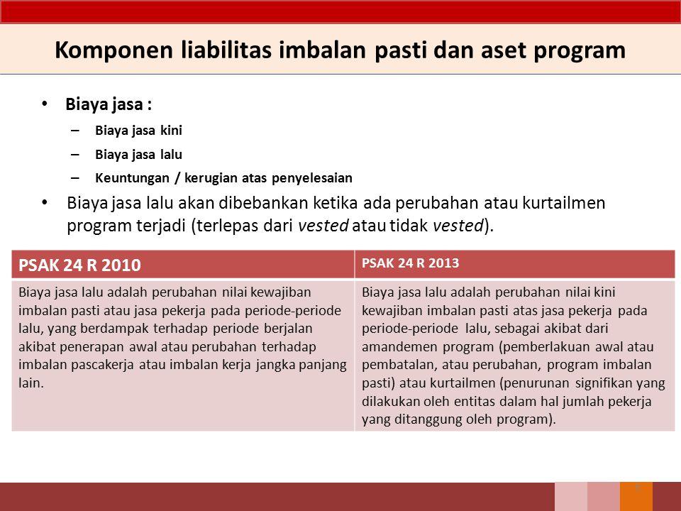 Komponen liabilitas imbalan pasti dan aset program