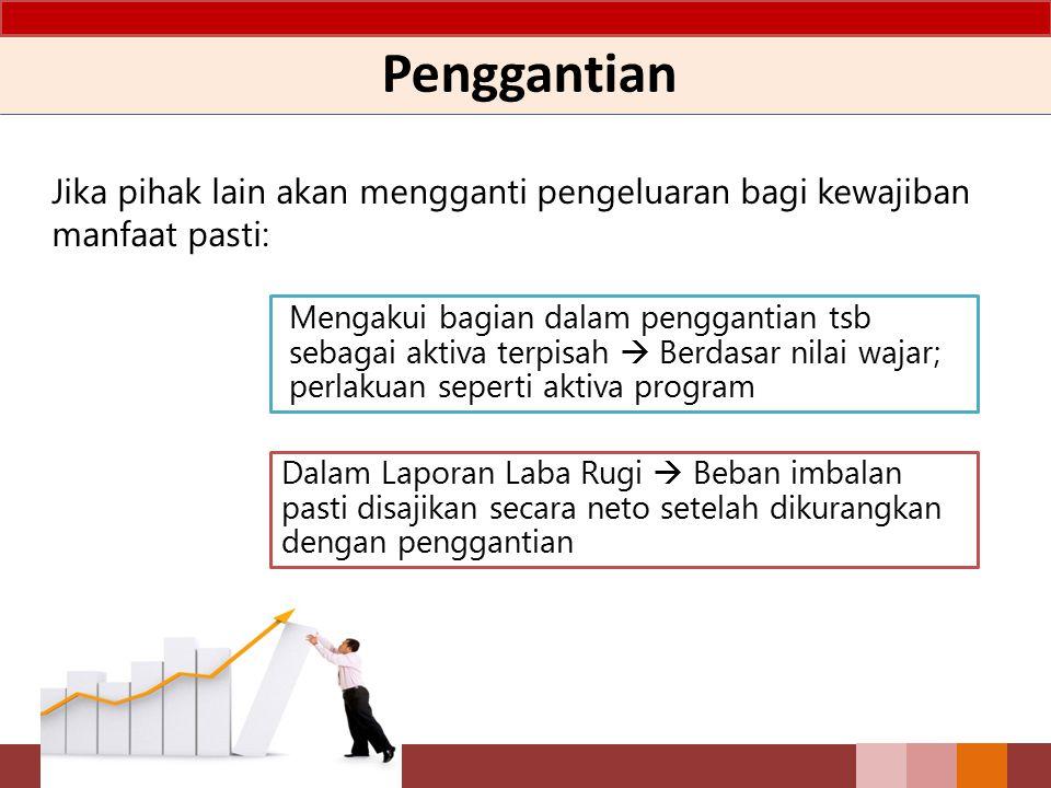 Penggantian : Jika pihak lain akan mengganti pengeluaran bagi kewajiban manfaat pasti: