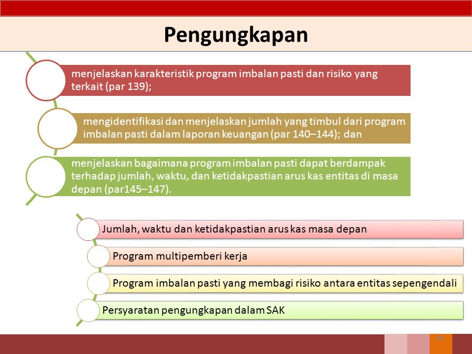 Pengungkapan menjelaskan karakteristik program imbalan pasti dan risiko yang terkait (par 139);