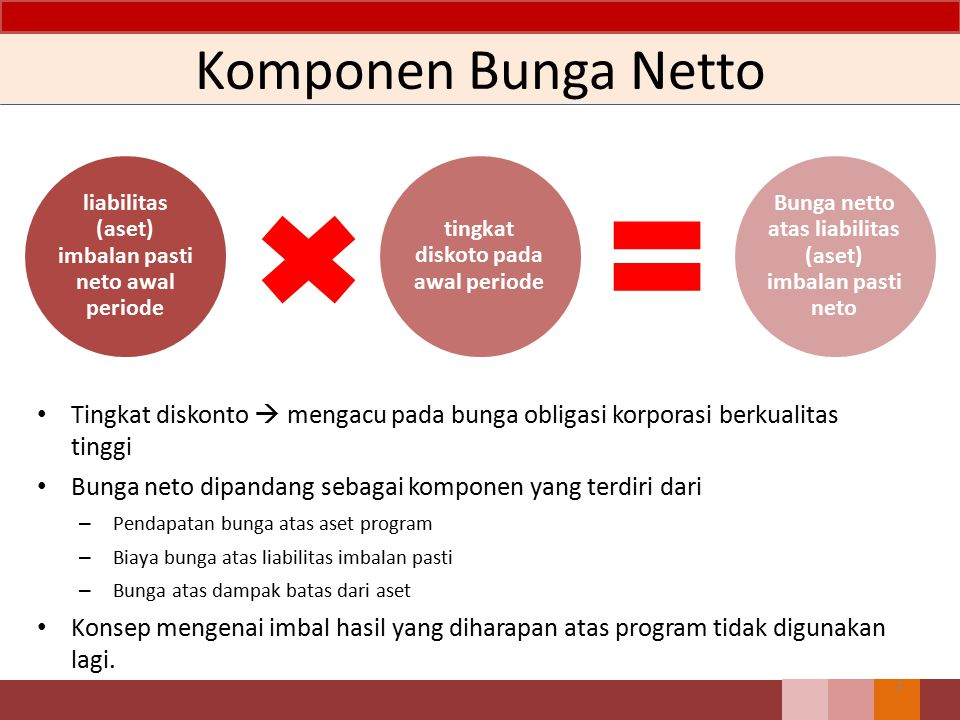 Komponen Bunga Netto liabilitas (aset) imbalan pasti neto awal periode. tingkat diskoto pada awal periode.