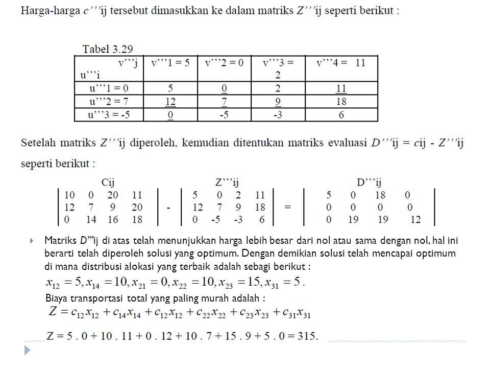 Matriks D'''ij di atas telah menunjukkan harga lebih besar dari nol atau sama dengan nol, hal ini berarti telah diperoleh solusi yang optimum. Dengan demikian solusi telah mencapai optimum di mana distribusi alokasi yang terbaik adalah sebagi berikut :
