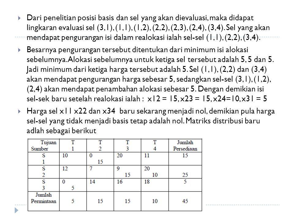 Dari penelitian posisi basis dan sel yang akan dievaluasi, maka didapat lingkaran evaluasi sel (3,1), (1,1), (1,2), (2,2), (2,3), (2,4), (3,4). Sel yang akan mendapat pengurangan isi dalam realokasi ialah sel-sel (1,1), (2,2), (3,4).
