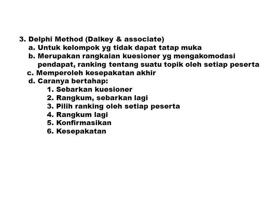3. Delphi Method (Dalkey & associate)