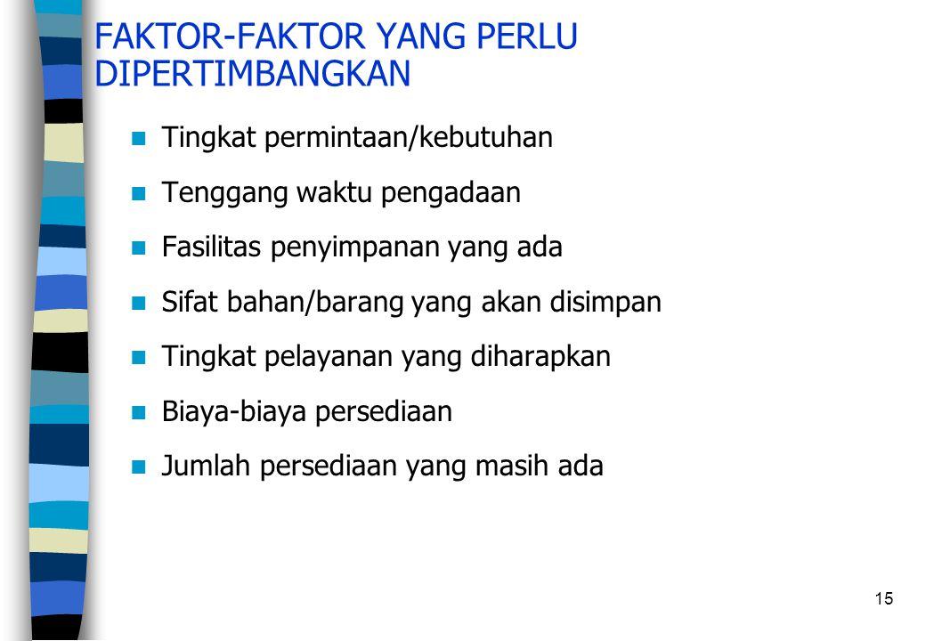 FAKTOR-FAKTOR YANG PERLU DIPERTIMBANGKAN