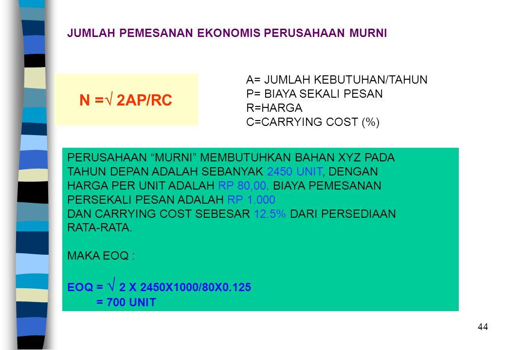 N = 2AP/RC JUMLAH PEMESANAN EKONOMIS PERUSAHAAN MURNI