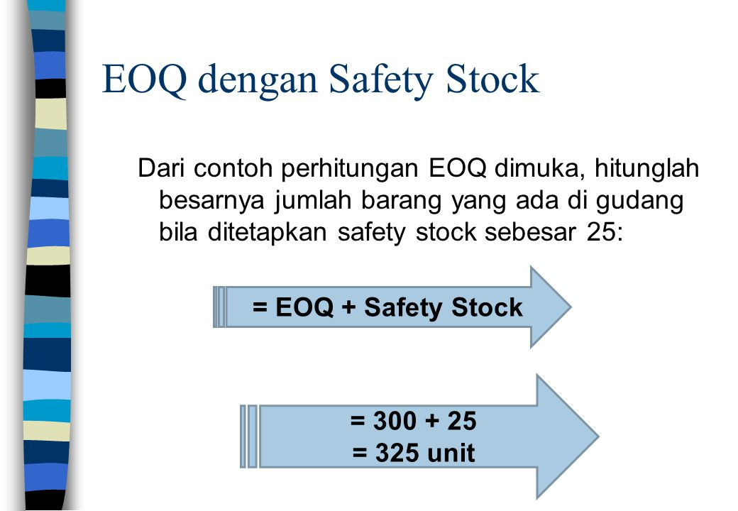 EOQ dengan Safety Stock