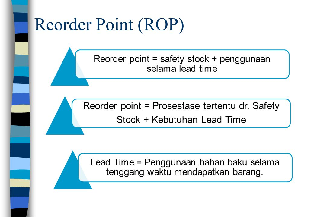 Reorder Point (ROP) Reorder point = Prosestase tertentu dr. Safety