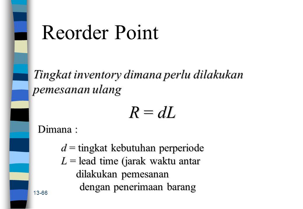 Reorder Point Tingkat inventory dimana perlu dilakukan pemesanan ulang. R = dL. Dimana : d = tingkat kebutuhan perperiode.