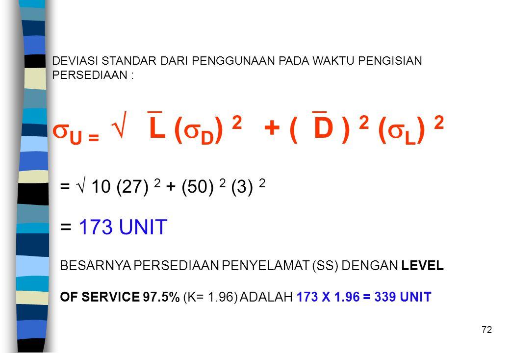 U =  L (D) 2 + (D ) 2 (L) 2 = 173 UNIT