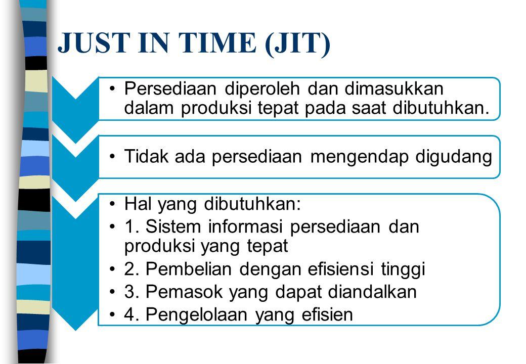 JUST IN TIME (JIT) Persediaan diperoleh dan dimasukkan dalam produksi tepat pada saat dibutuhkan. Tidak ada persediaan mengendap digudang.