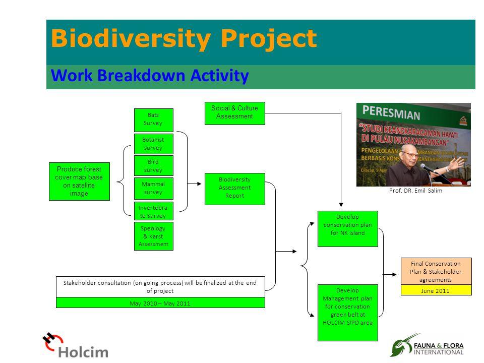 Biodiversity Project Work Breakdown Activity